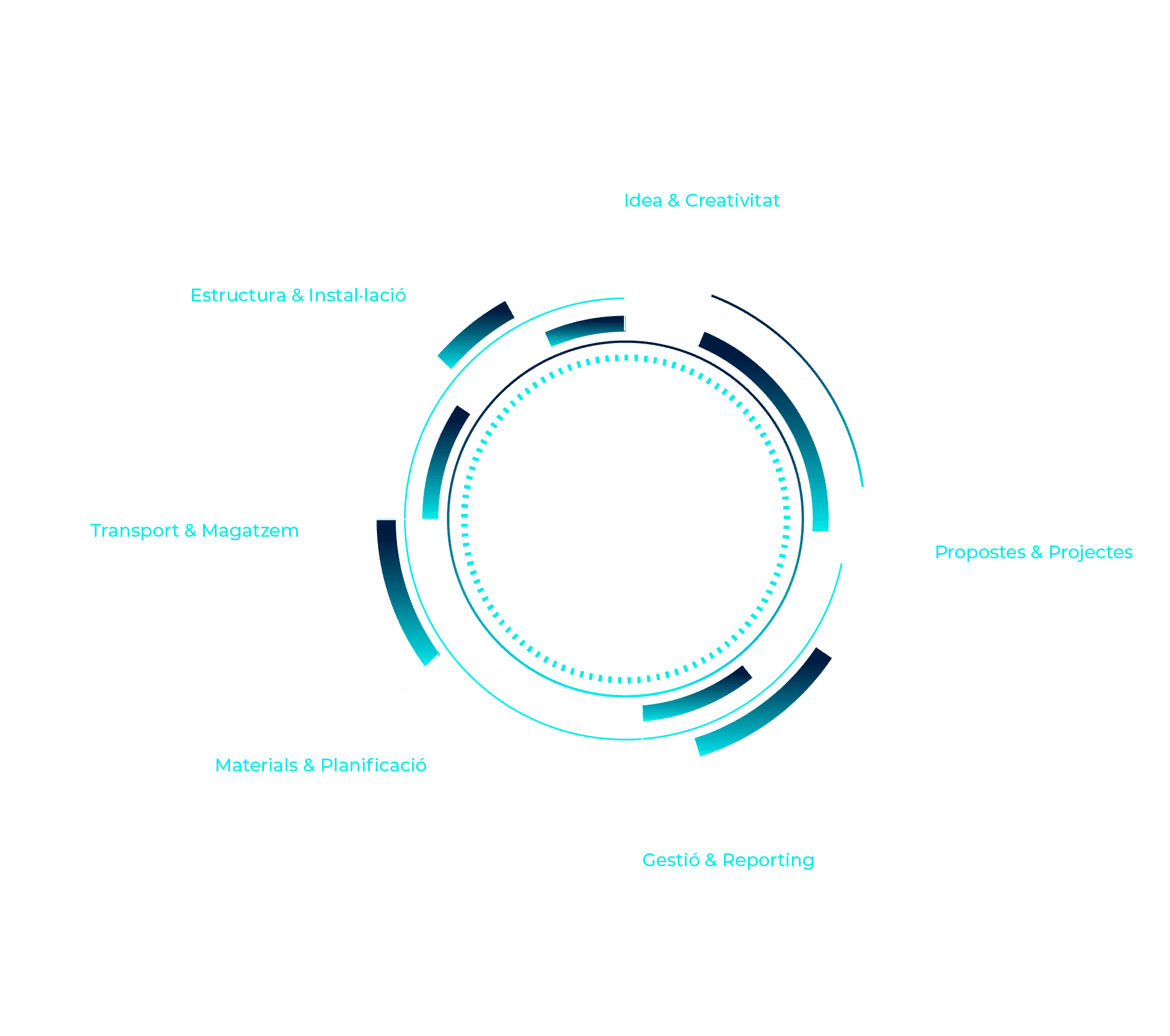 Solucions 360º per als teus esdeveniments. Esdeveniments especials a mida. PROmotor Special Events.